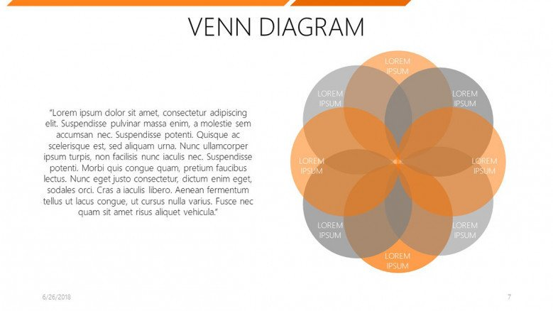 eight-set venn diagram slide