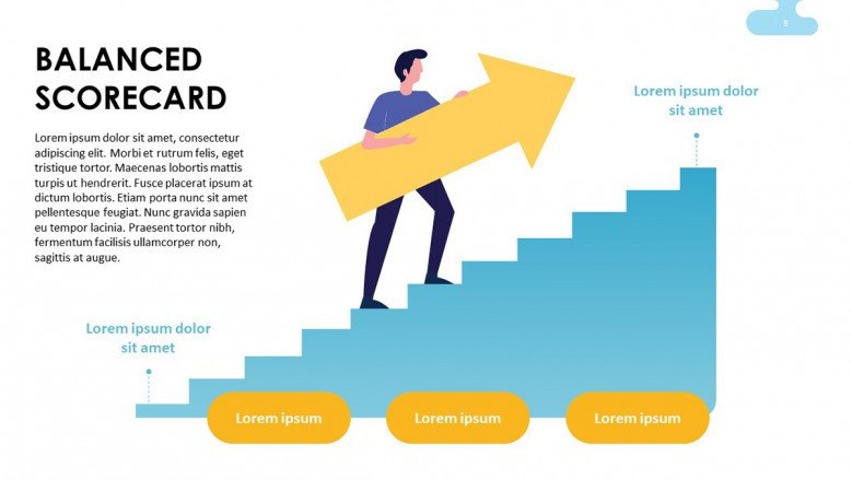 Balanced Scorecard's Picture of Success