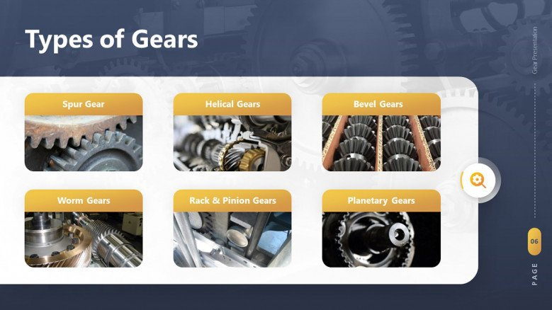Types of Gears Slide