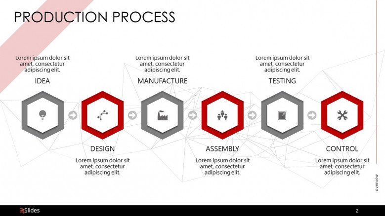 Creative Production Process | Free PowerPoint Template