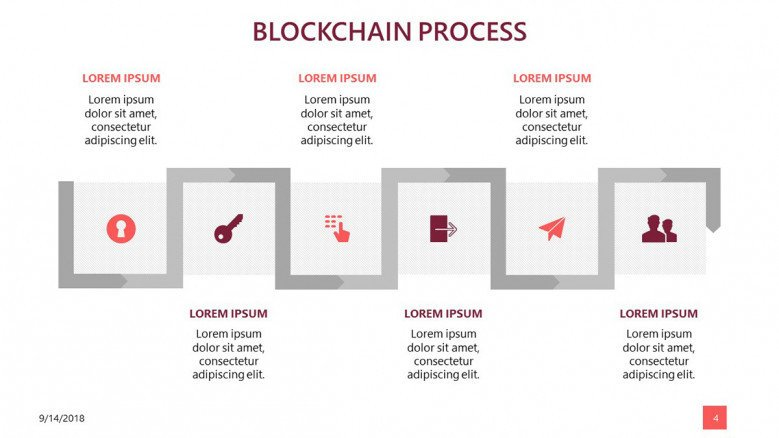 block chain data presentation in process chart