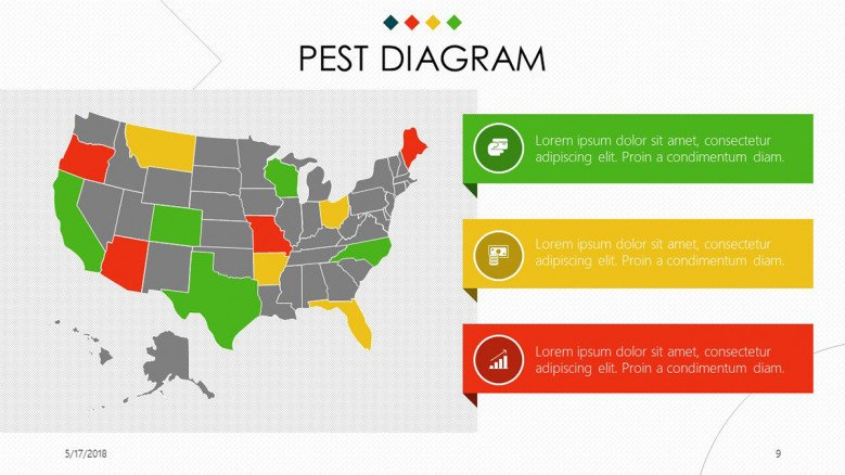 PEST Diagram map slide