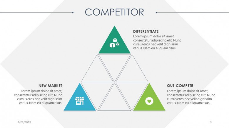 competitor presentation in triangle stage diagram