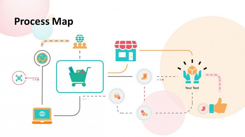 Buyer Process Map for e-commerce