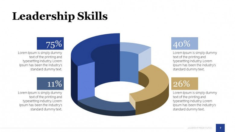 Leadership Skills Slide