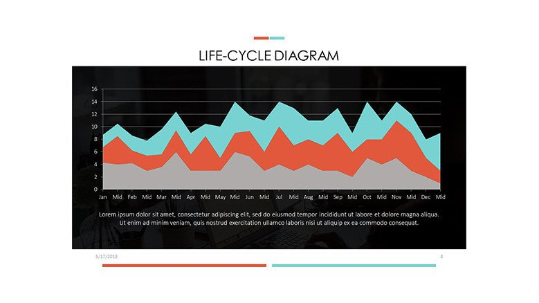 life-cycle diagram in area chart