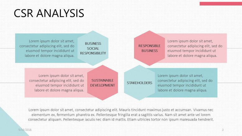 CSR analysis overview in four key points