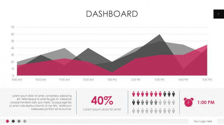 dashboard slide with area chart and data driven information in key indicators