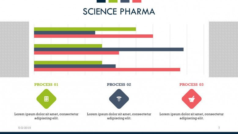 science pharma slide in horizontal bar chart