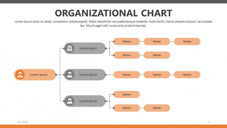 organizational chart structure with comment box