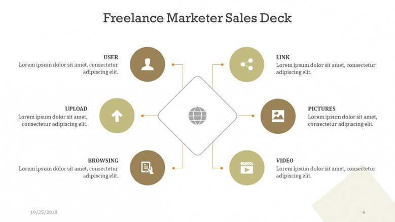 freelance marketer sales brainstorm diagram in arrows