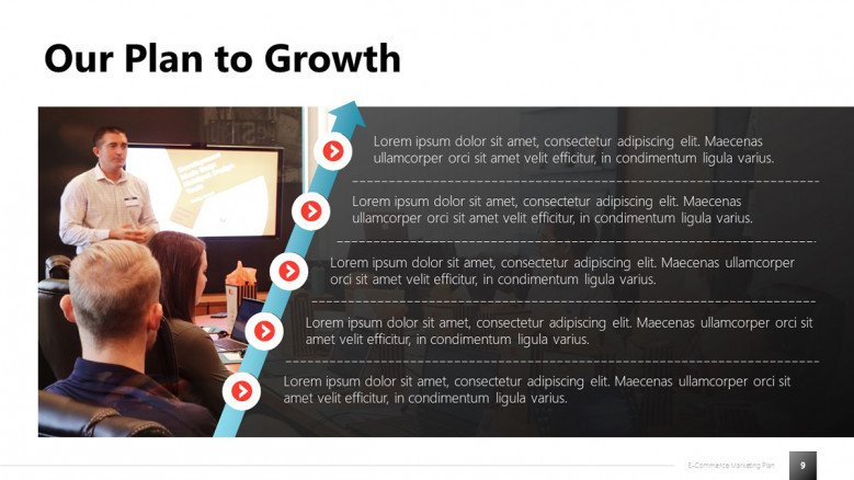 Plan to Grow in E-commerce Slide