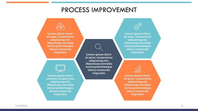 Process Improvement Steps Diagram