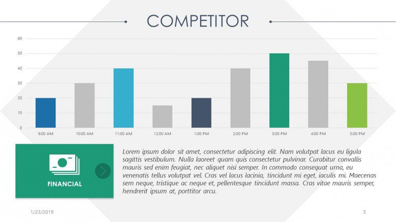vertical bar chart for competitor presentation