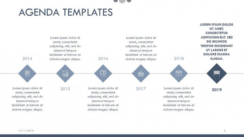 Yearly Project timeline