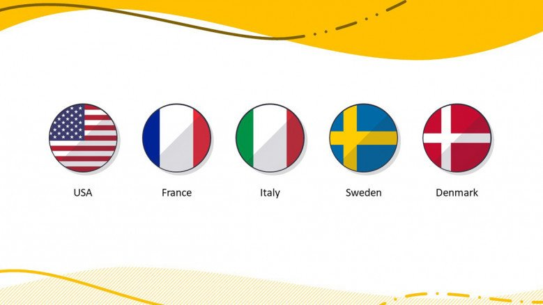 Country Flag Icons in PowerPoint