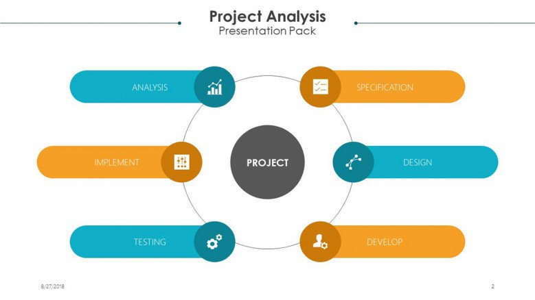 project analysis slide in cycle chart with icons