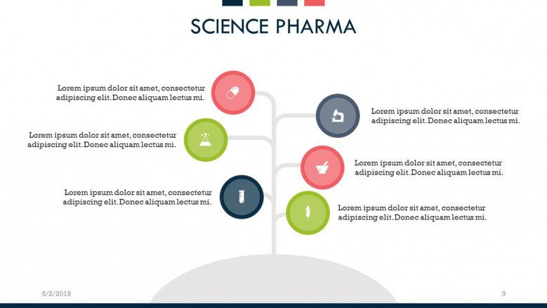 science pharma overview slide with six key points