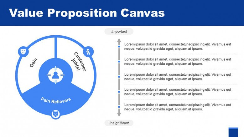 Pains Slide for a Value Proposition Canvas Presentation