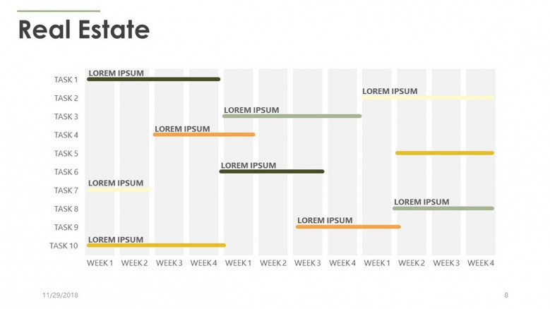 real estate gantt chart