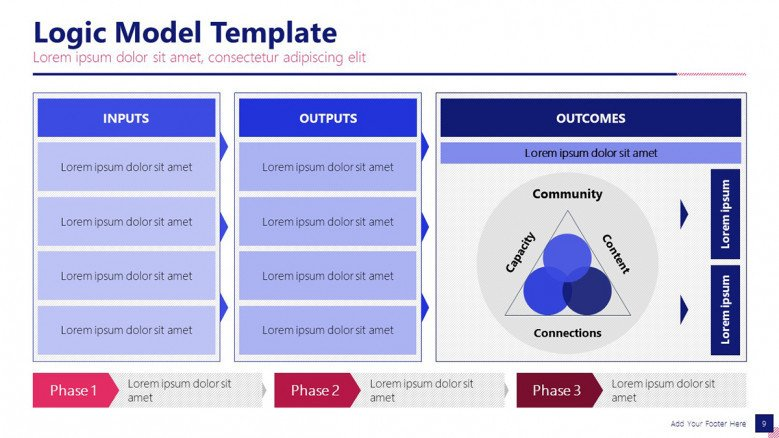 Corporate Logic Model Slide