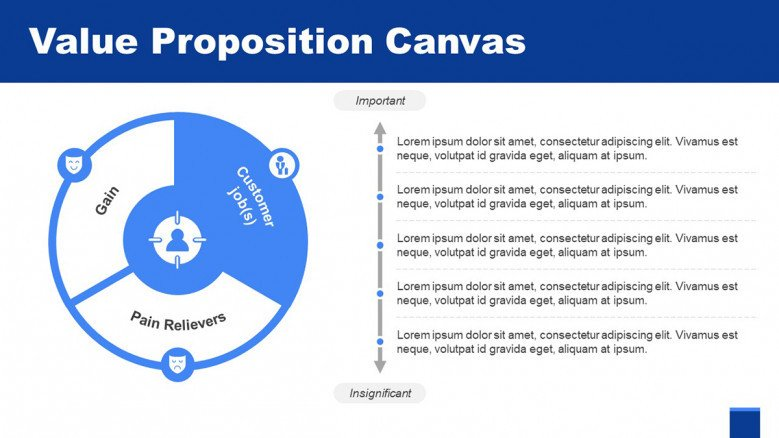 Jobs to be done Slide for a Value Proposition Canvas Presentation