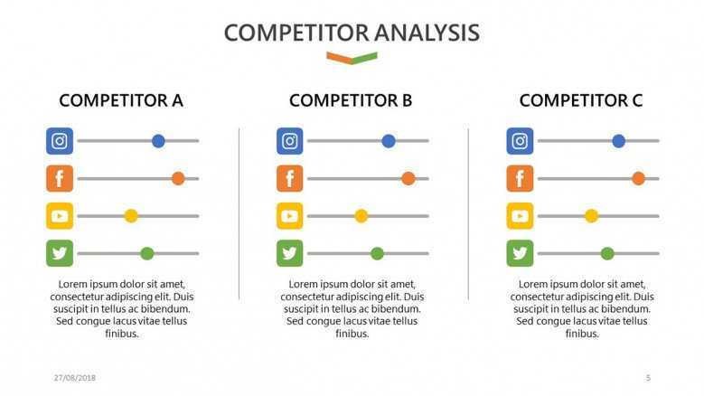 Competitor analysis slide for social media analysis presentation in dots chart