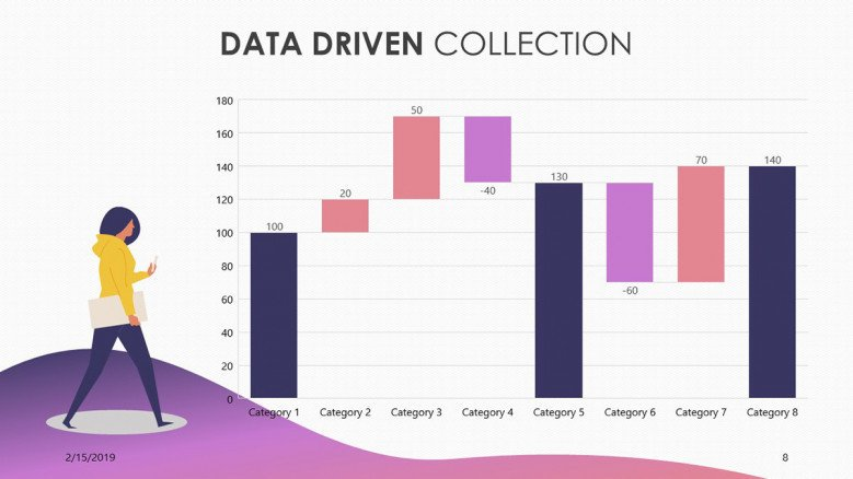 data driven slide in waterfall chart