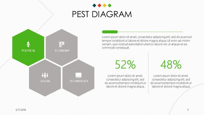 PEST Diagram comparison analysis with data percentage