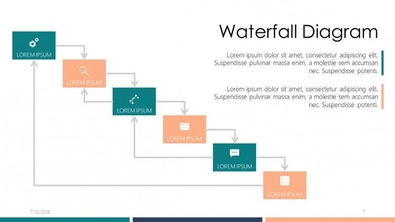 waterfall diagram in six stages with icons