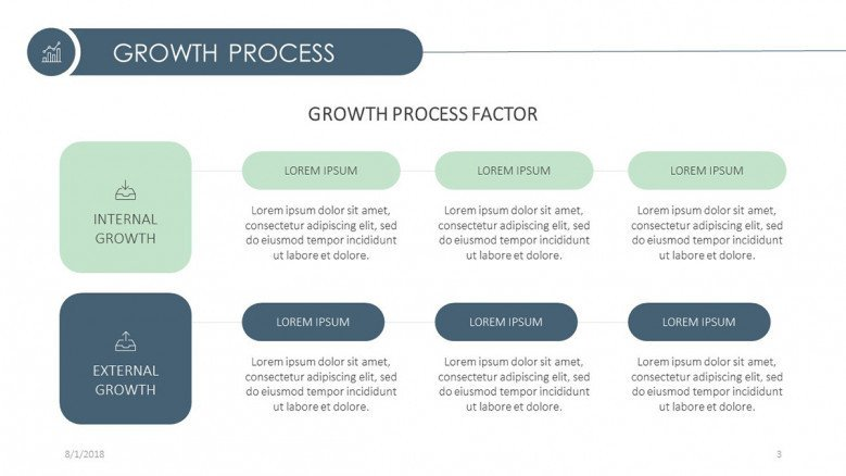 growth process presentation growth process factor slide in tables
