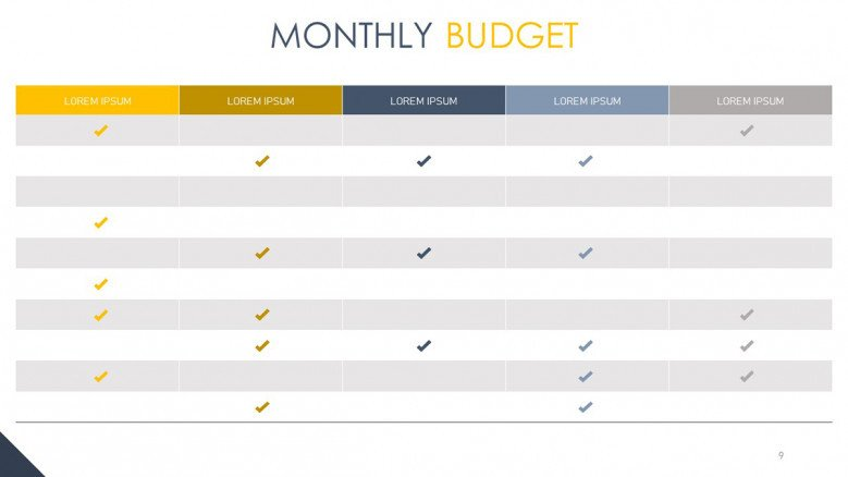 Budget checklist table