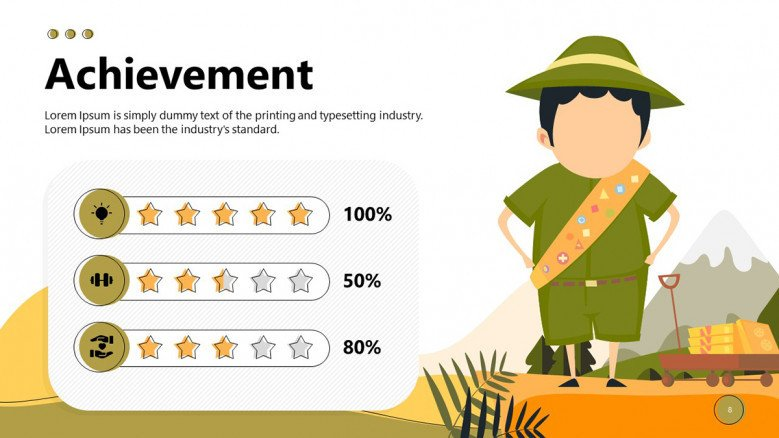 Achievement Trackers for Boy Scouts