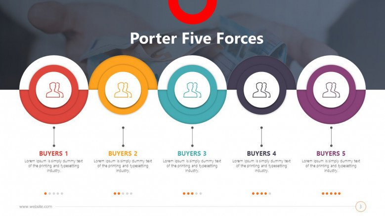 Five circles for the Five forces of Porter