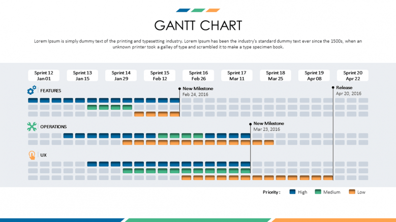 business presentation in gantt chart