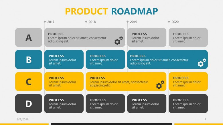 business roadmap presentation product roadmap slide in tables with icons