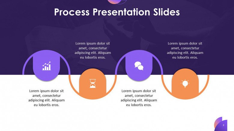 process slides in four steps with icons and text