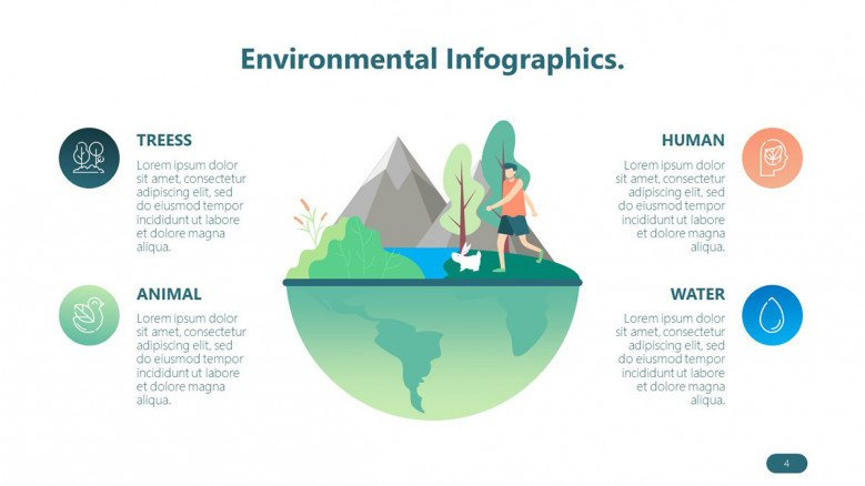 environmental playful infographic with illustration and four key factors in text