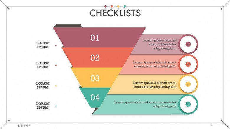 checklist in funnel chart