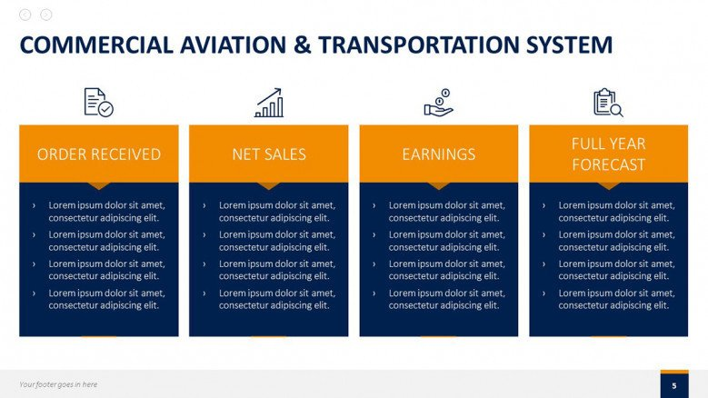 commercial aviation and transportation system slide in four highlights with bulletpoints