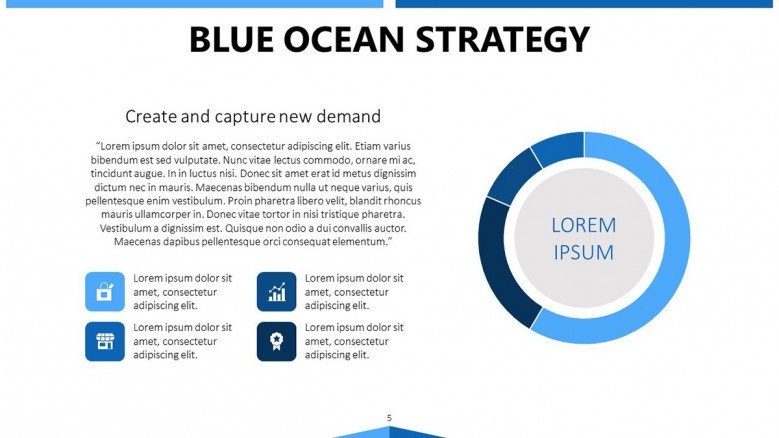 blue ocean strategy demand slide in circle chart