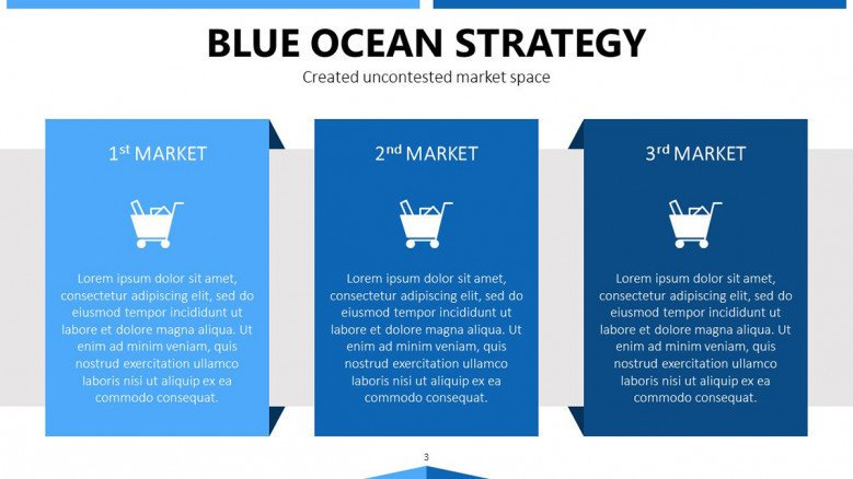 blue ocean strategy market overview slide in three key factors
