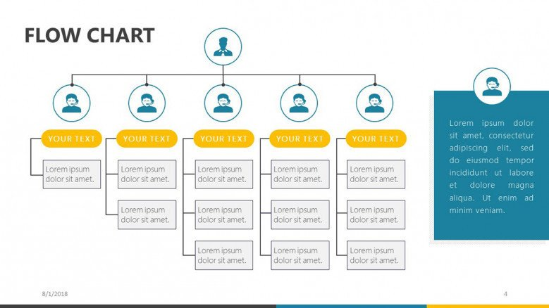 flowchart slide for organization structure presentation