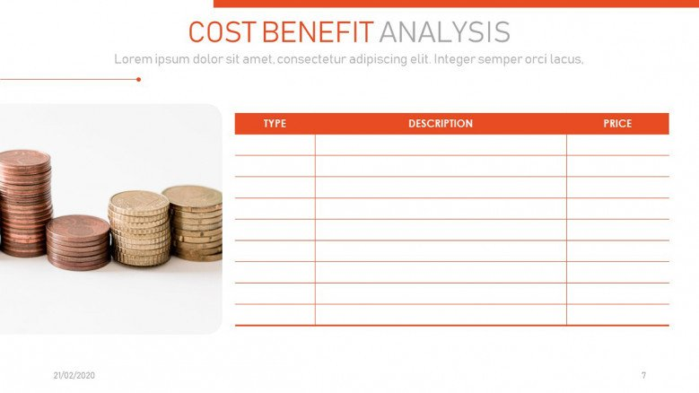 Cost-benefit Table chart
