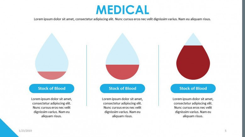 blood capacity comparison slide
