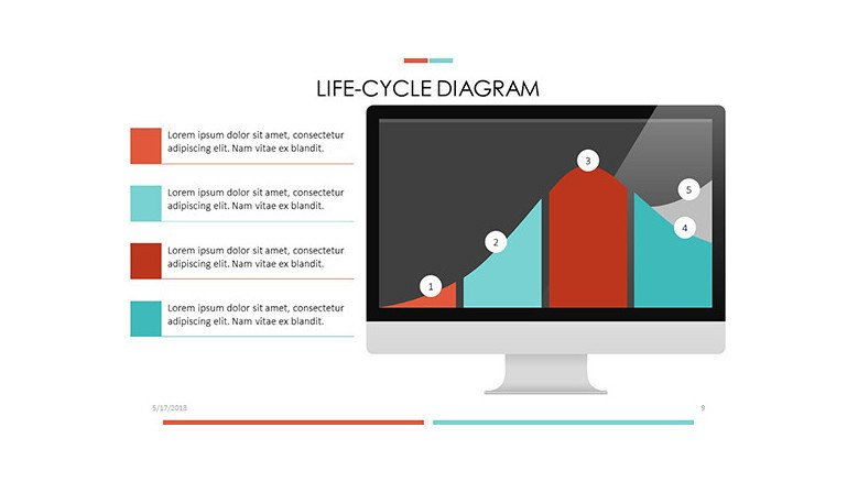 life cycle diagram in PC display with line chart