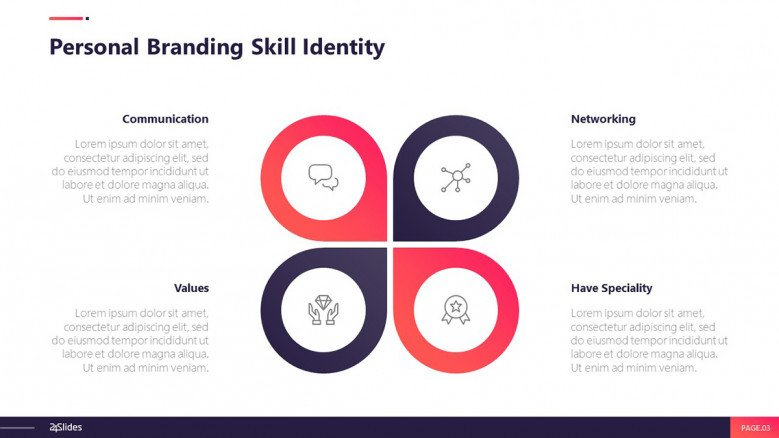 Professional skills slide for a personal branding presentation
