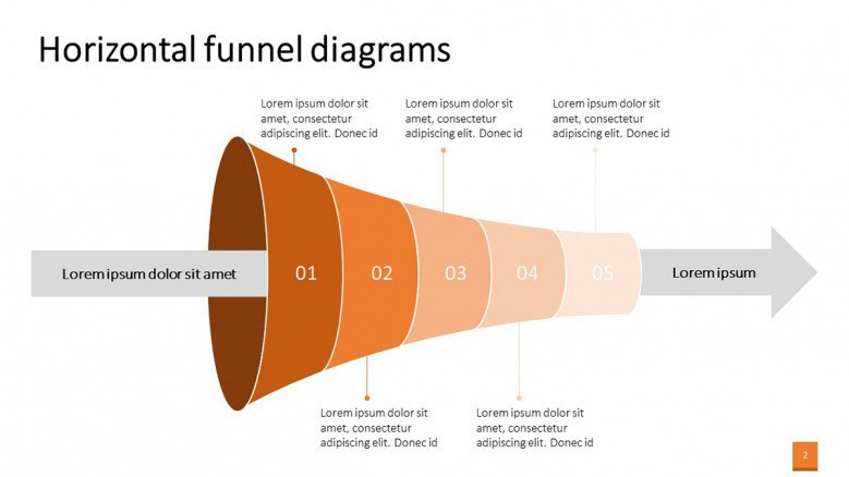 Horizontal Marketing Funnel Template in PowerPoint