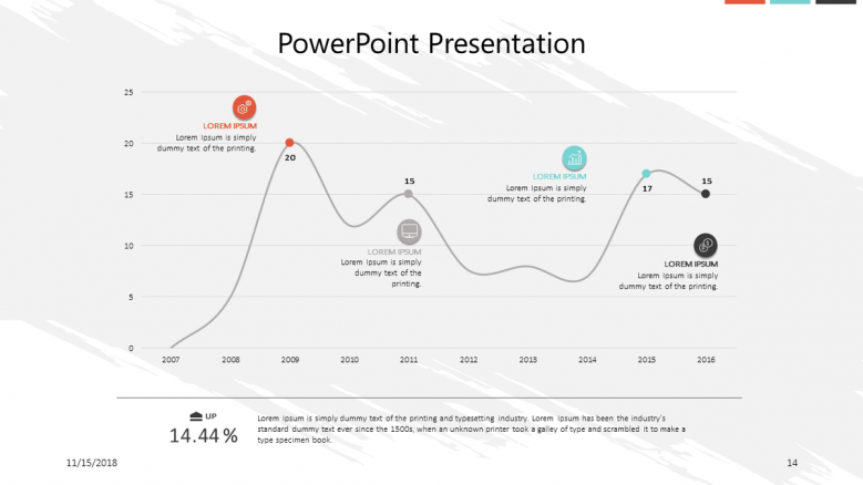 corporate presentation in line chart