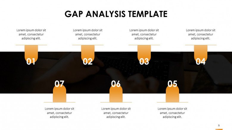 Seven-step diagram for a GAP Analysis Presentation